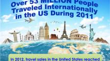 travel-fun-facts