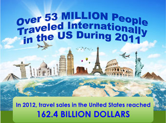 Some Fun Facts About Travel by Air